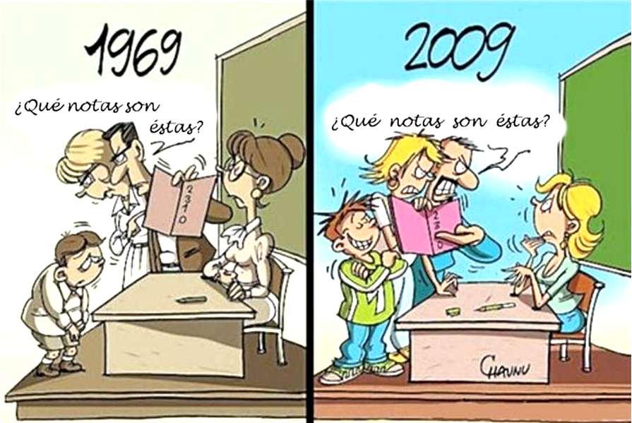 Educacion1969-2009